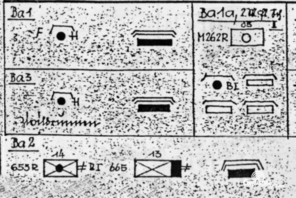 Gliederung Ba01 Ba02 Ba03 Contis