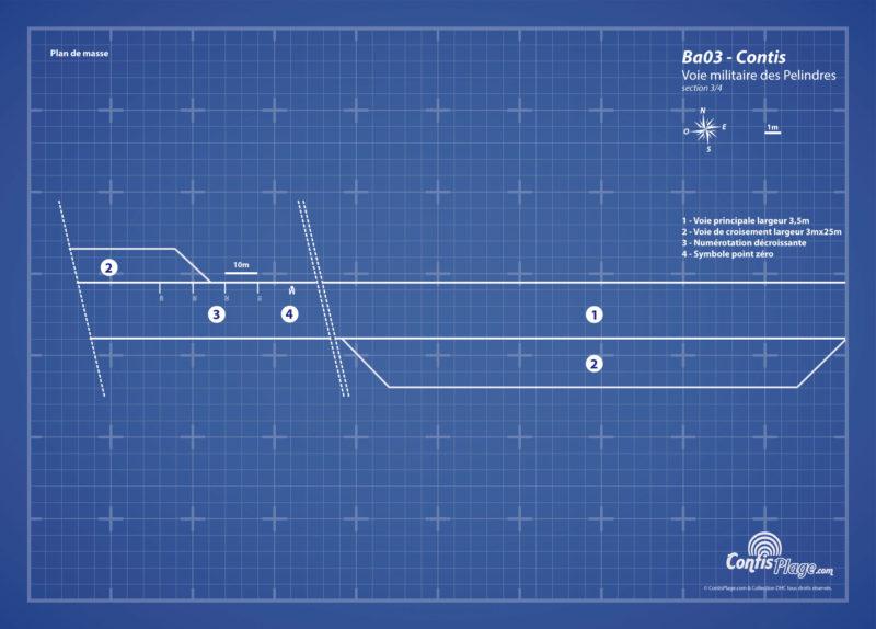 Plan de masse de la voie militaire d'accès à la position Ba03