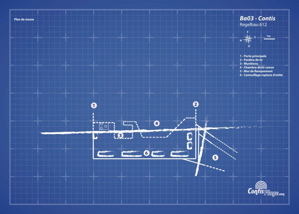 BUnker regelbau 612 - position Ba03 Contis